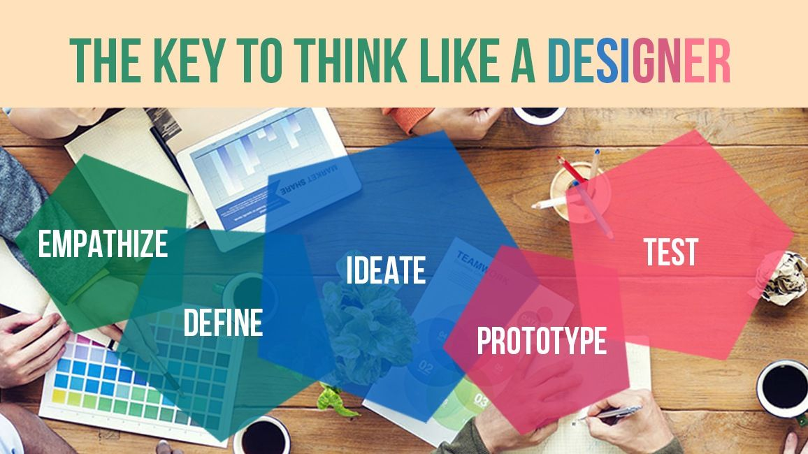 Design thinking is a popular framework for business success. Learning it can make you a creative guru and achieve more in life!