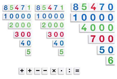 Mit der neuen Anleitung zu den Montessori Zahlenkarten läufts auch mit der Zahlendarstellung bis in die Zehntausende.
