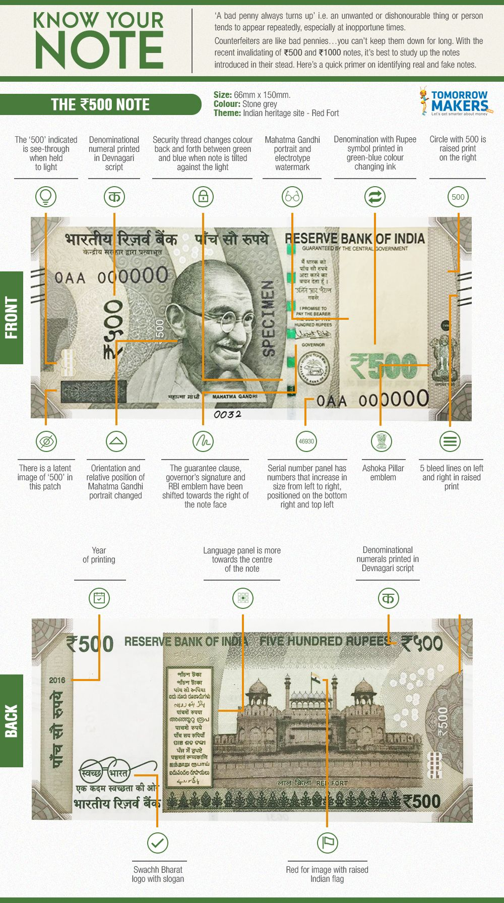 Know your note: Rs.500
