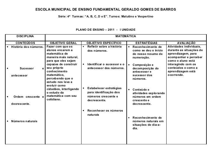 Plano de aula pronto ensino fundamental