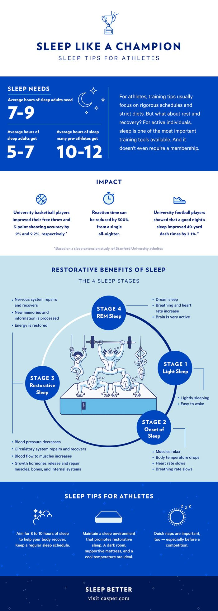 want to sleep like a baby? Looking for tips to improve your quality of sleep? Try these 10 tips!