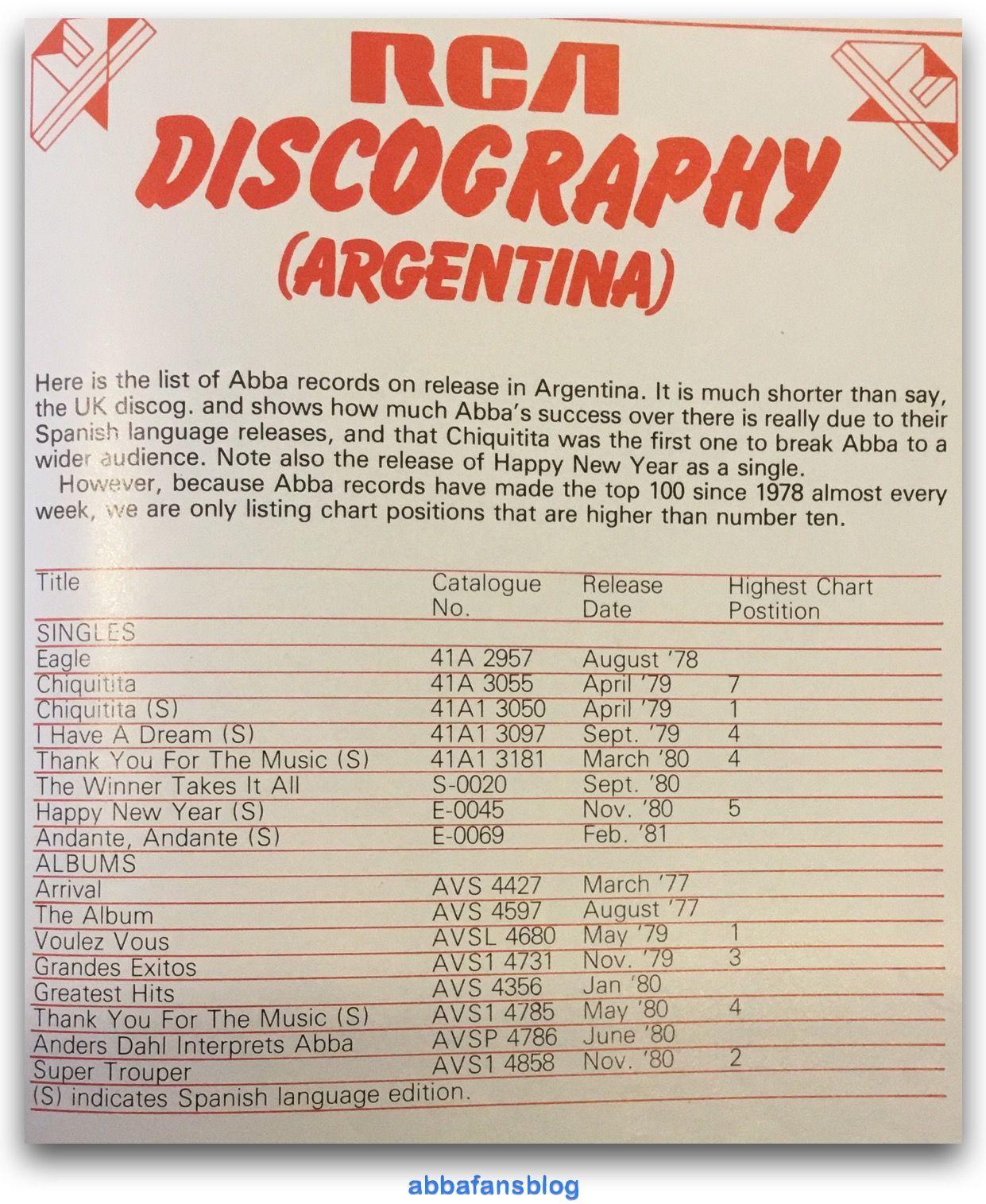 ABBA Fans Blog: Abba Discography From Argentina #Abba #Agnetha #Frida http://abbafansblog.blogspot.co.uk/2016/01/abba-discography-from-argentina.html