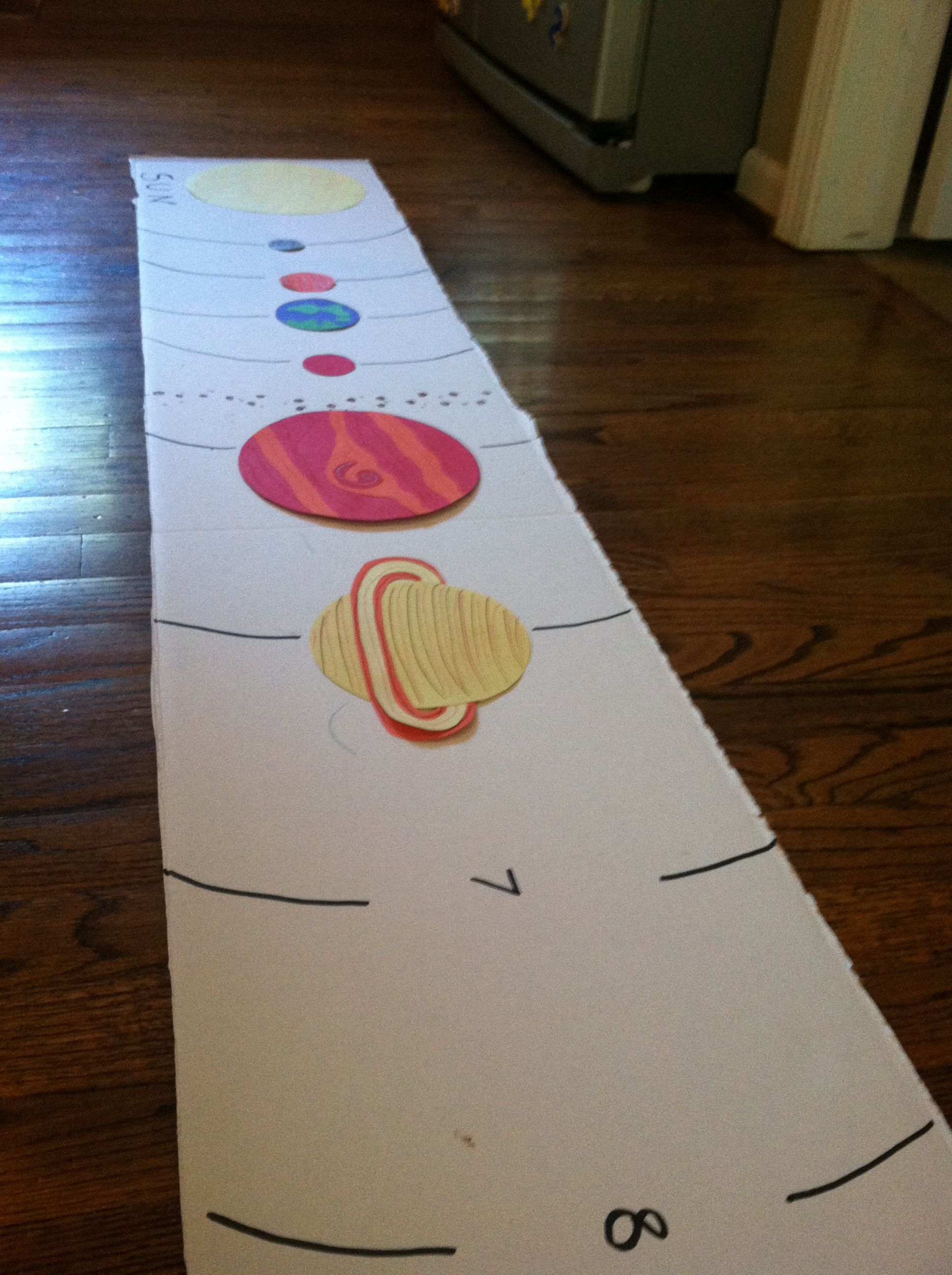 learning our solar system put paper cutouts of different planets