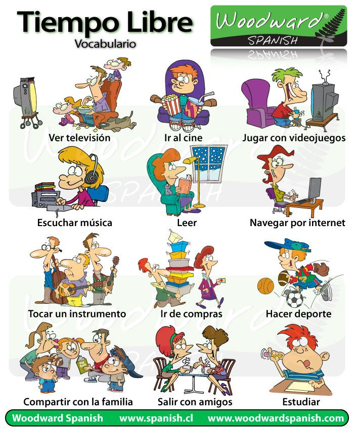 Free Time Activities In Spanish Free Time Activities English Activities English Vocabulary