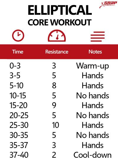 Mh vitamins cardio health #coreworkouts