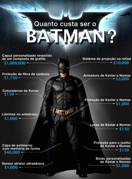 Pin De Luciana Assumpcao Em Geek Armadura Do Batman Fantasia