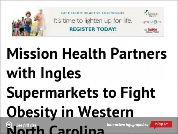 Marketimpact Is Proud To Announce That Mission Health Partners