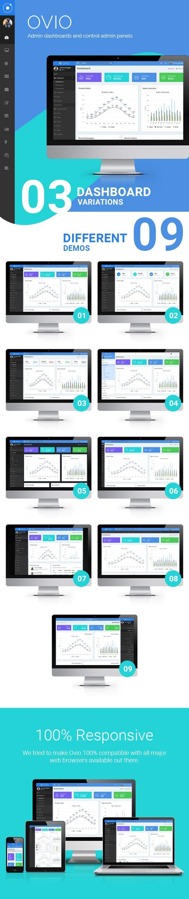 Ovio - Bootstrap Based Responsive Dashboard - Admin Template