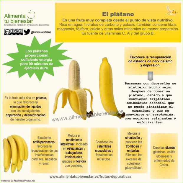 Propiedades saludables del plátano