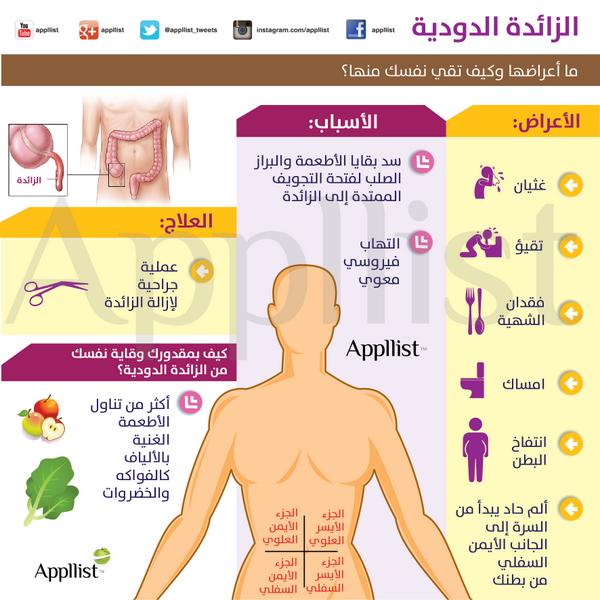 ابليست بالعربية On Twitter Health And Beauty Tips Beauty Skin Care Routine Health