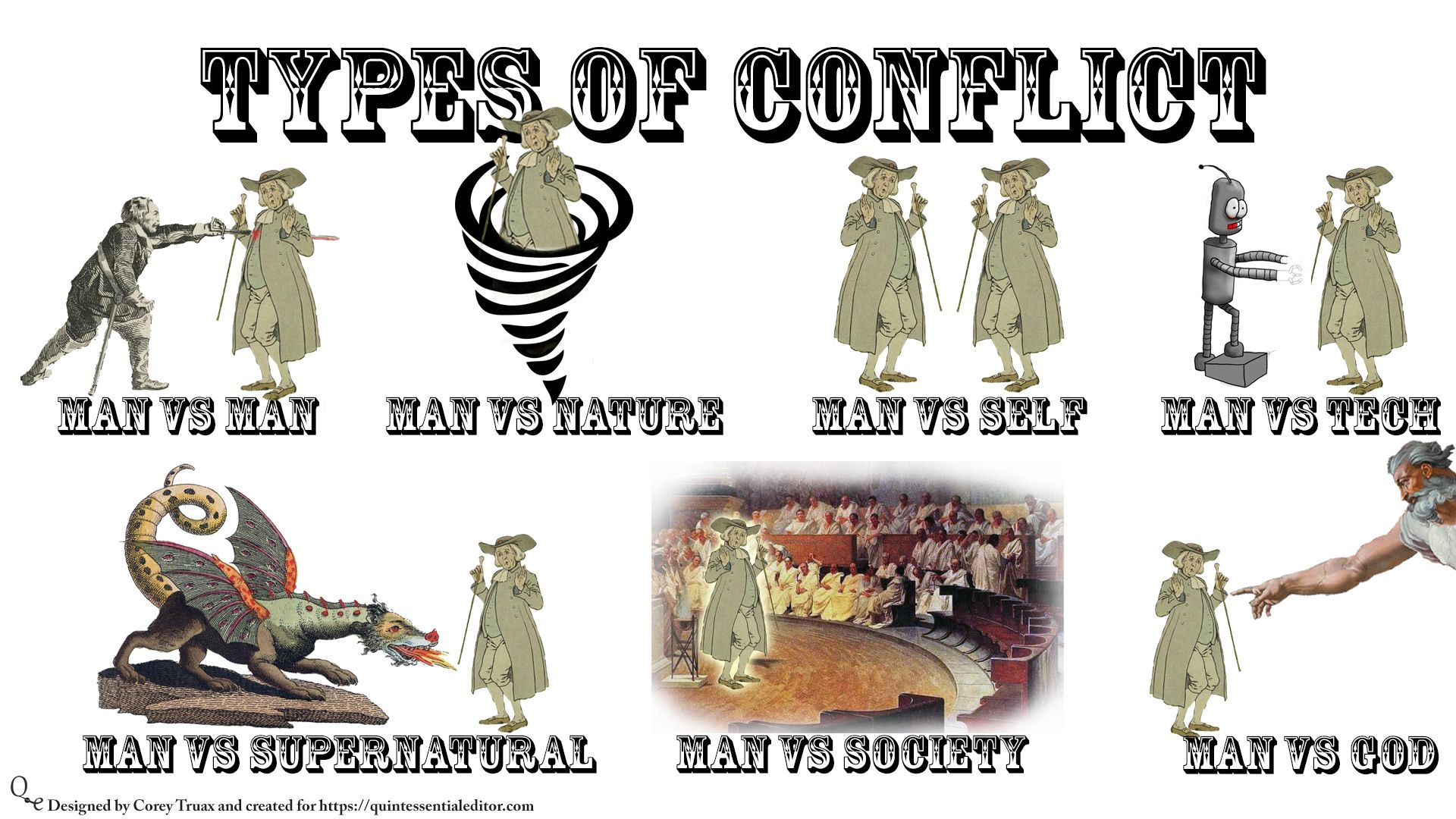 The Basic Types Of Conflict To Use In Writing