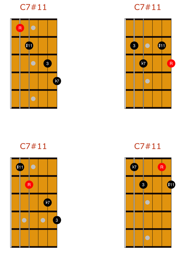 drop 2 and 4 chords 7#11 2 | Guitar Chords | Pinterest | Guitars ...