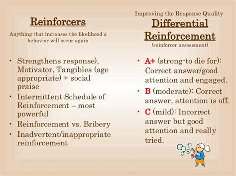 inadvertent reinforcement
