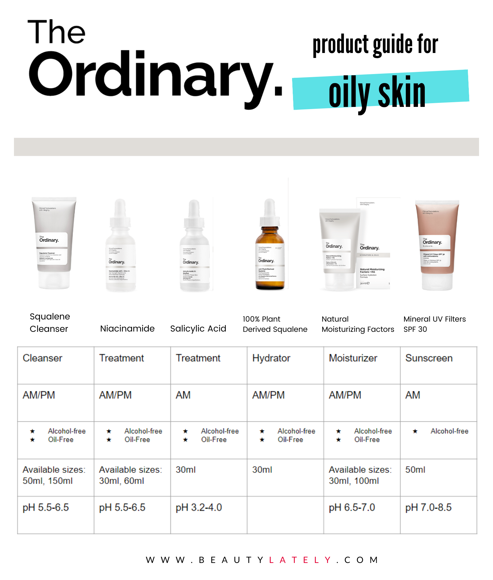The Ordinary Skincare Guide To Oily Acne Prone Skin Skin Care Regimen For Oily Skin Skincarer In 2020 Skin Acne Treatment Oily Skin Care Routine Oily Skin Care
