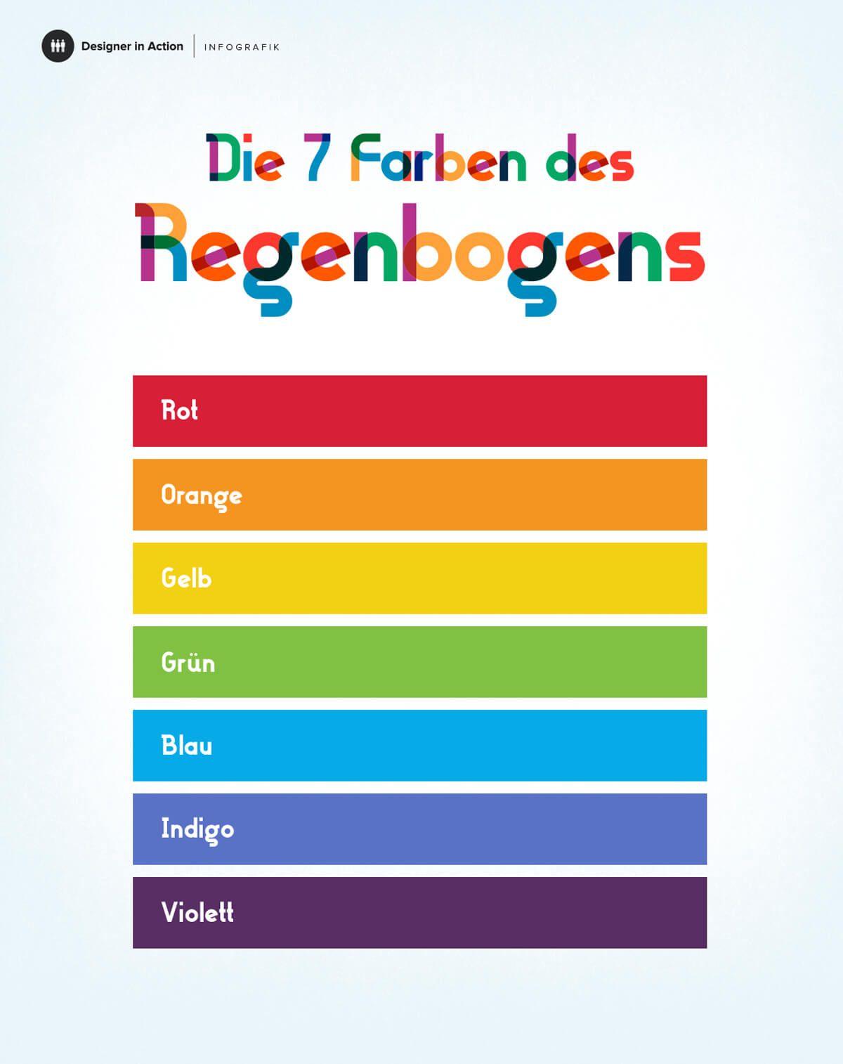 Die 7 Farben Des Regenbogens Als Infografik Regenbogen Regenbogenfarben Regenbogen Farben Regenbogen Regenbogenfarben