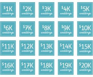 Wedding Budgets  Budgeting Weddings And Wedding