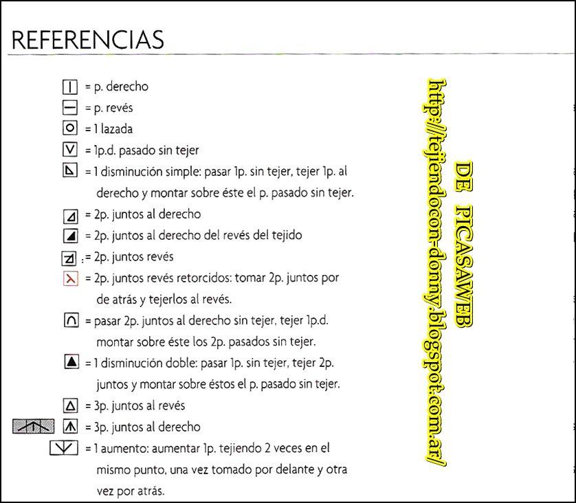 Pin de Rossy Melendrez Guevara en Tejidos | Pinterest | Dos agujas ...