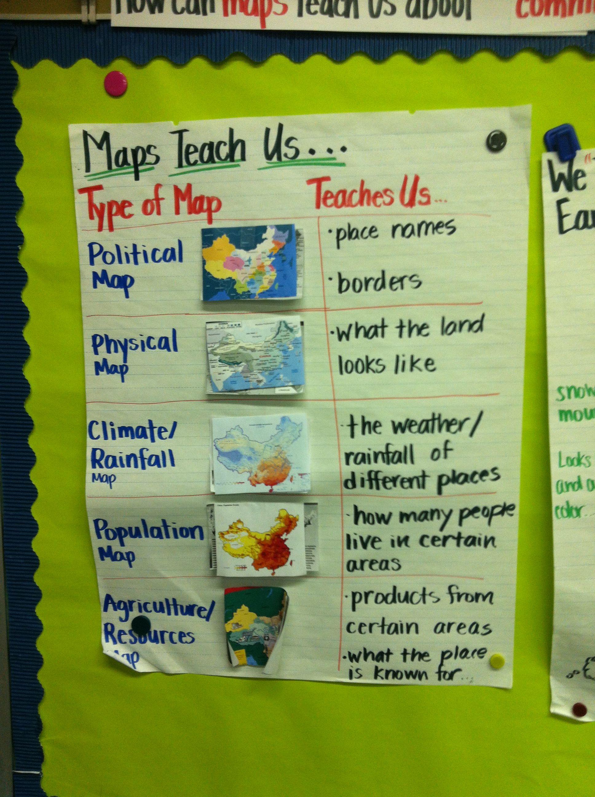 Maps Anchor Chart