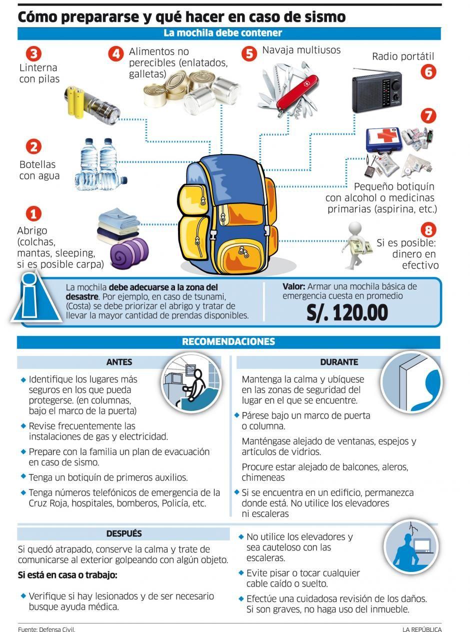 La mochila de emergencia   Supervivencia R.L.M.   Pinterest ...