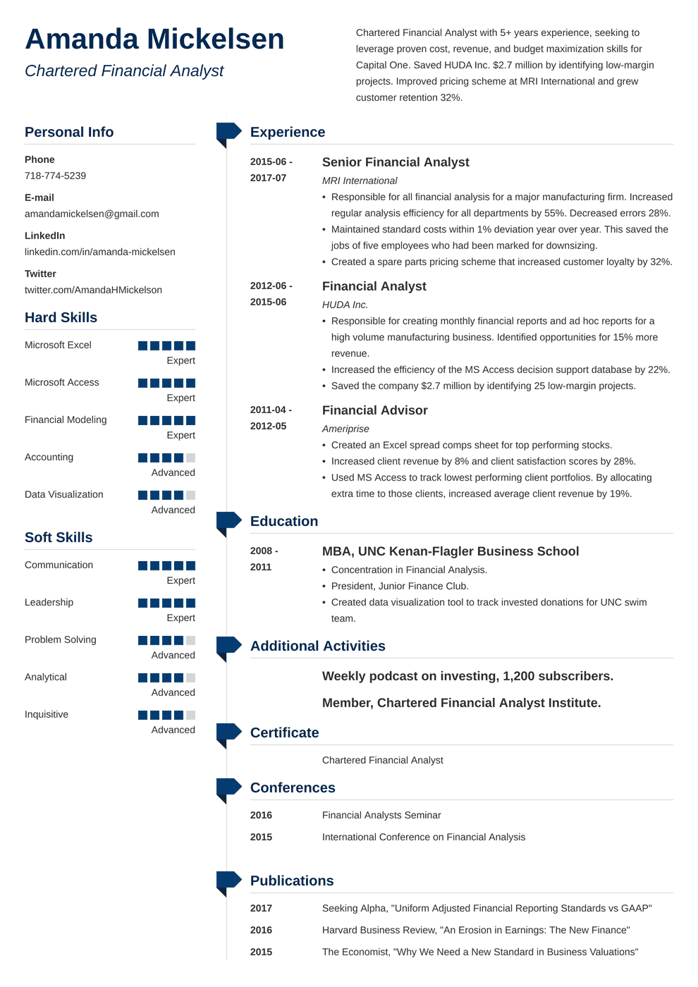 Financial Analyst Resume Examples (Guide & Templates) in