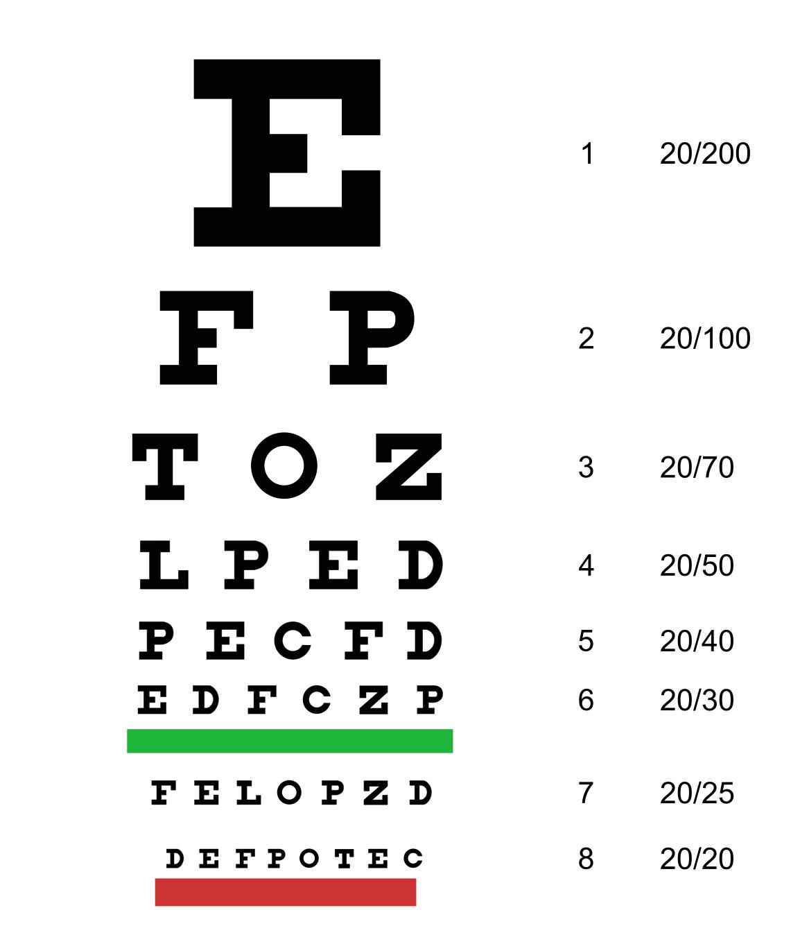 Full Size Snellen Eye Chart Snellen Chart Health Eye Chart