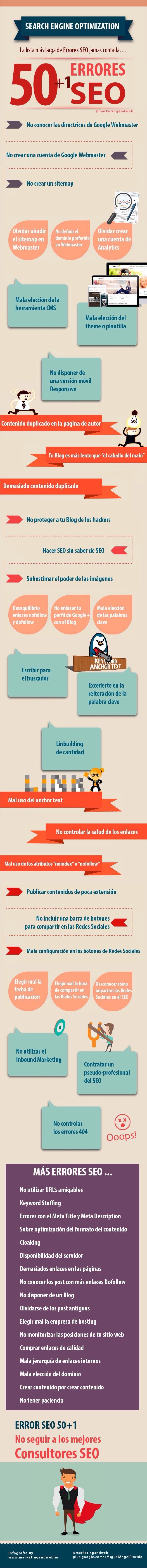 50 Errores del SEO - http://conecta2.cat/50-errores-del-seo/ @Conecta2cat