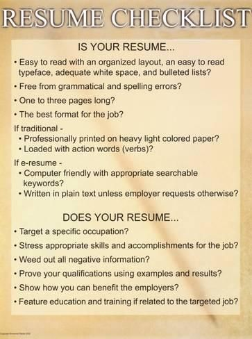 Art Print Resume Checklist Art Print  24x18in Life hacks
