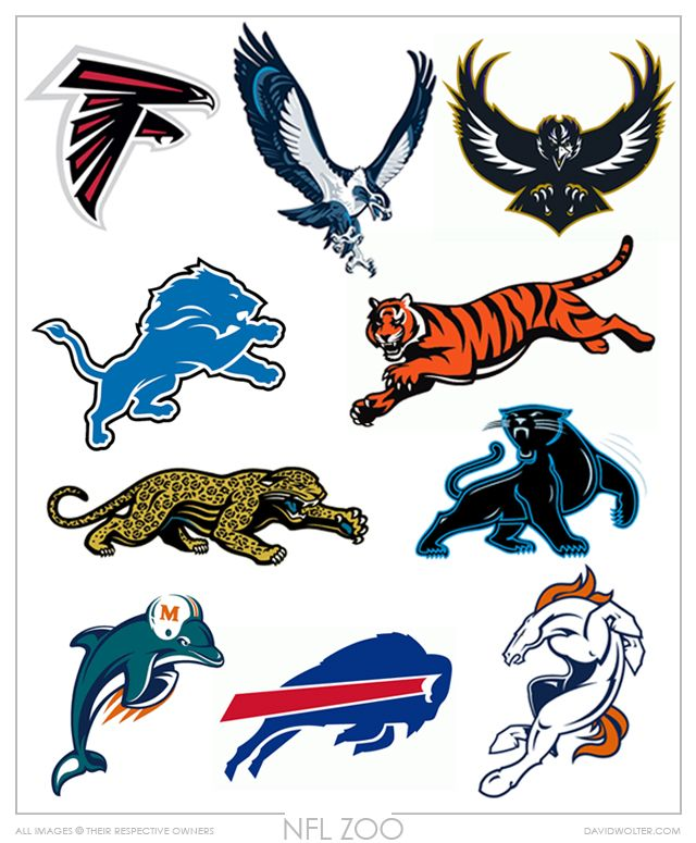 10dcd6f8 poster of all nfl teams - Google Search | Teams and Logos posters ...