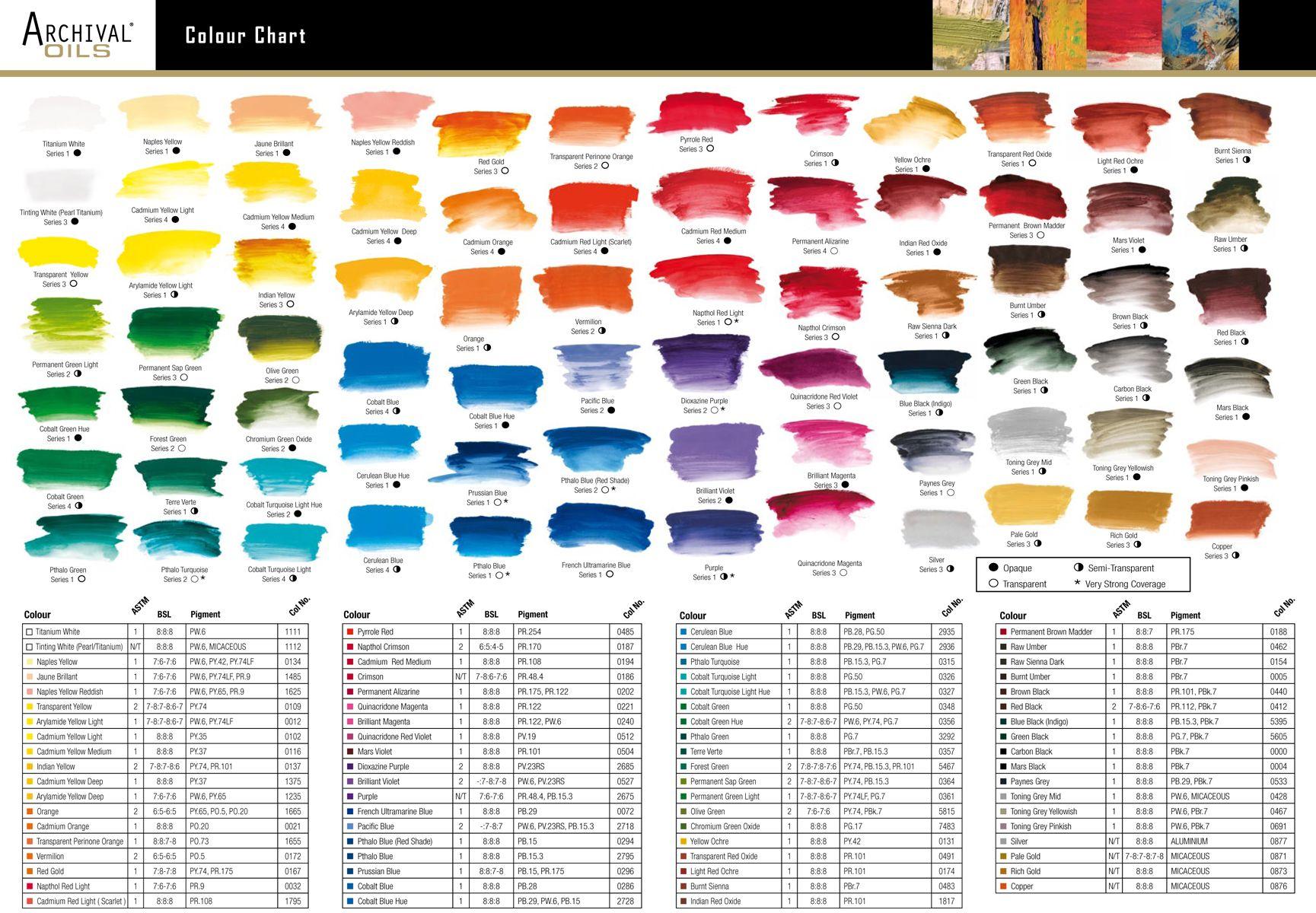 Folk art color chart acrylic paint - Chroma Archival Oils Color Chart