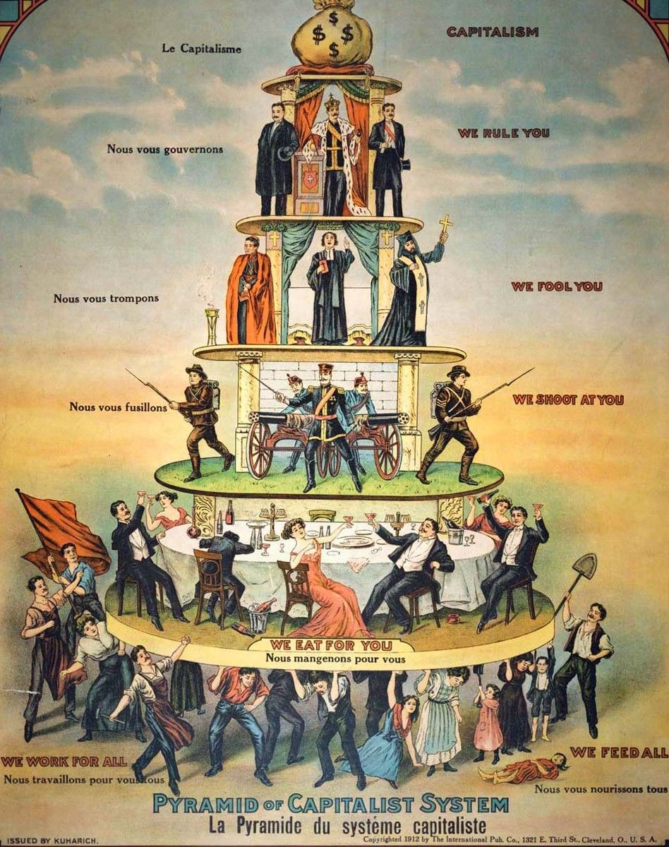 a study of a marxists view on social class and capitalism Assess different marxist views of the relationship between crime and social class (21) for marxists, crime is inevitable in a capitalist society as capitalism is criminogenic.