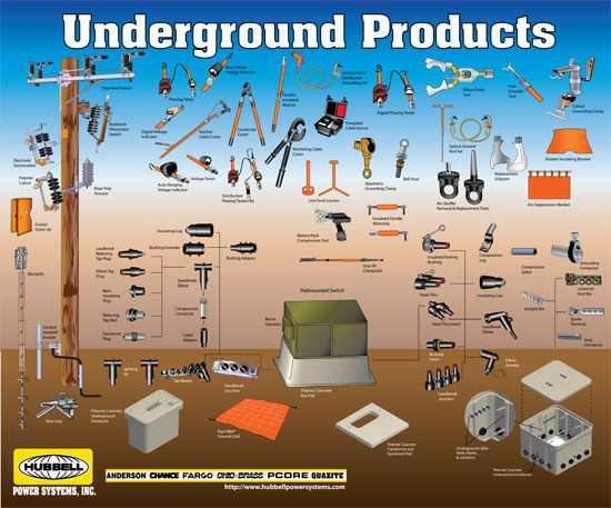 Underground Electrical Wiring Free Download Wiring Diagram Schematic