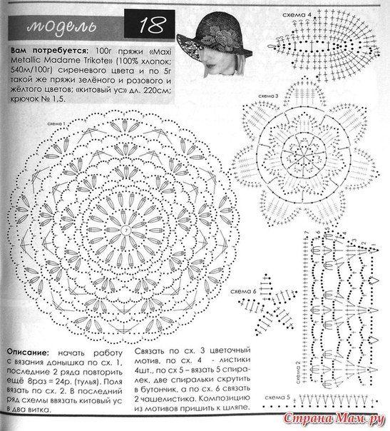 Patron capelina crochet - Imagui | crochet sombrero verano ...