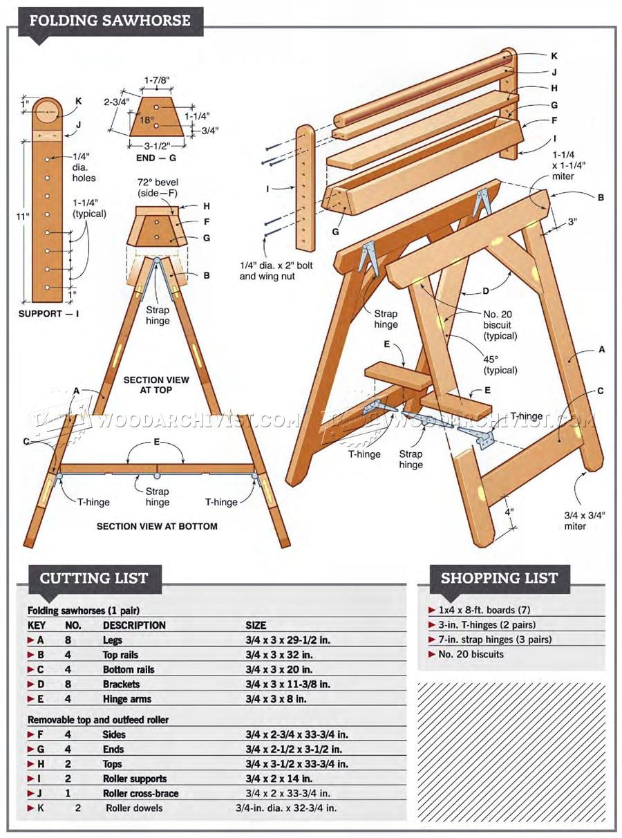 3094 folding sawhorse plans - workshop solutions | benches