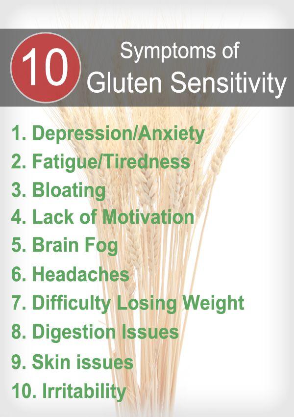 Are You Gluten Intolerant Kayla Chandler Gluten Intolerance Celiac Disease Gluten Sensitivity