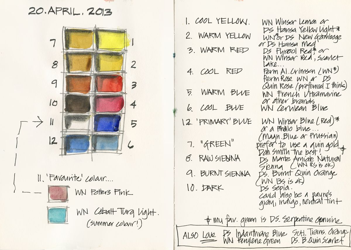 Liz And Borromini My Version Of A Basic Palette Great Advice