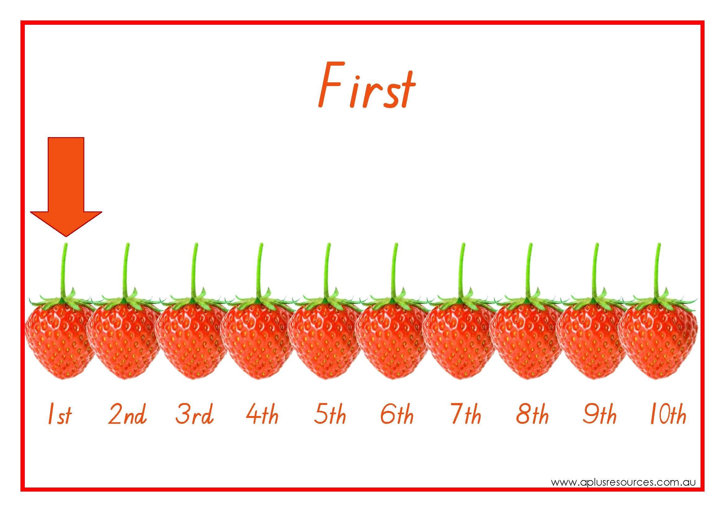 Ordinal Numbers Wall Charts