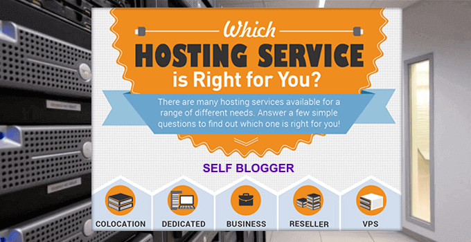 Explanation and comparison of types of web hosting –Shared hosting, VPS & Dedicated Server; their pros and cons. Read more on web hosting at selfblogger.com