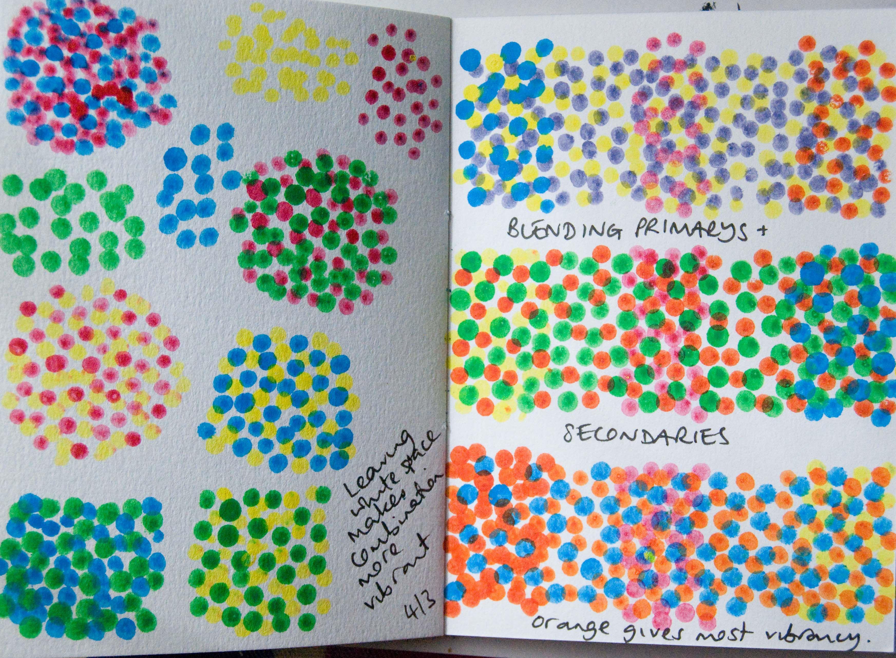 easy pointillism ideas - Google Search | Everything ART | Pinterest ...