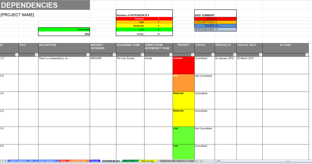 Dependencies Sheet Excel Raid Log Dashboard Template