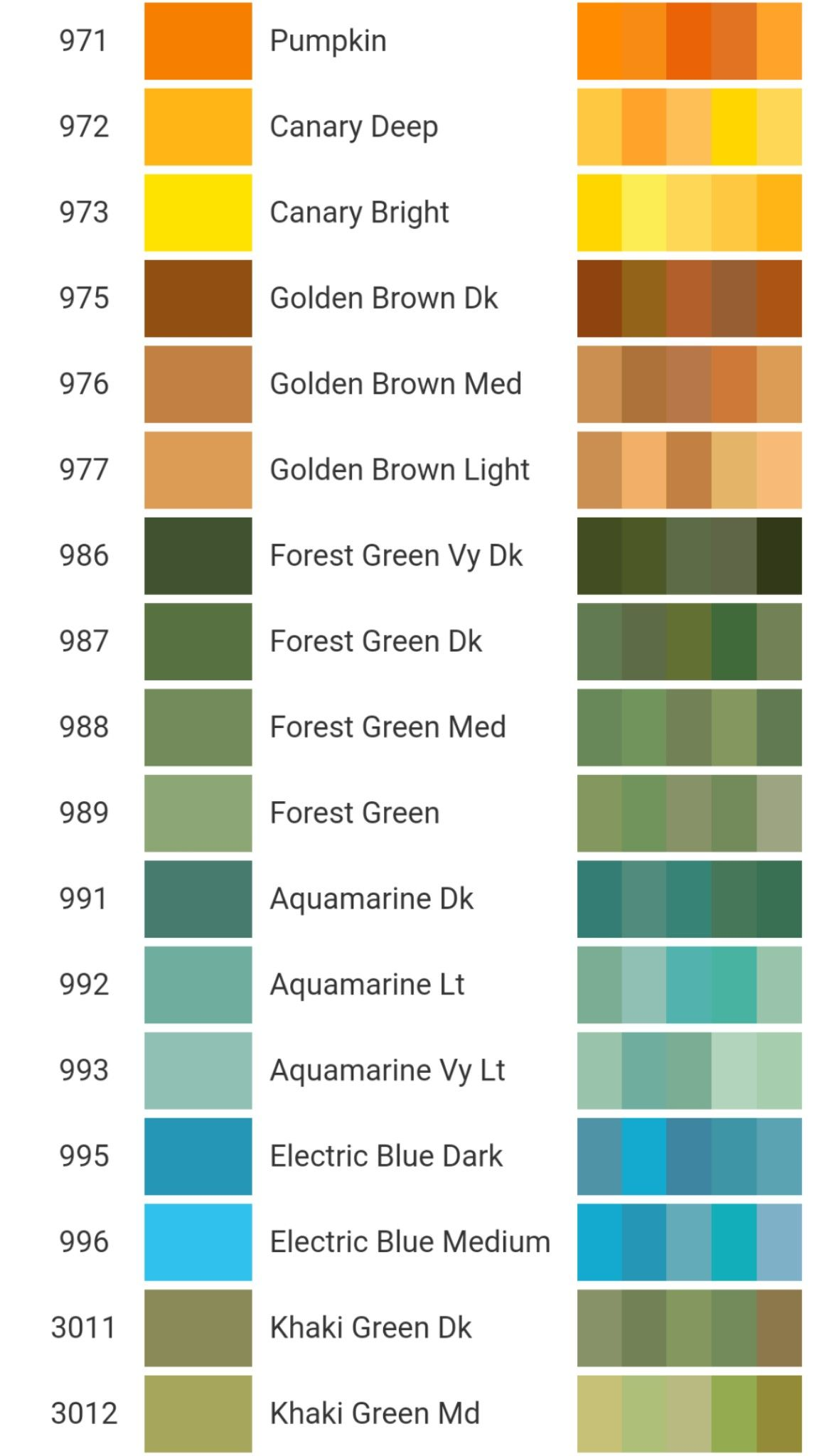 DMC Color Substitute Chart in 2020 React app, Electric