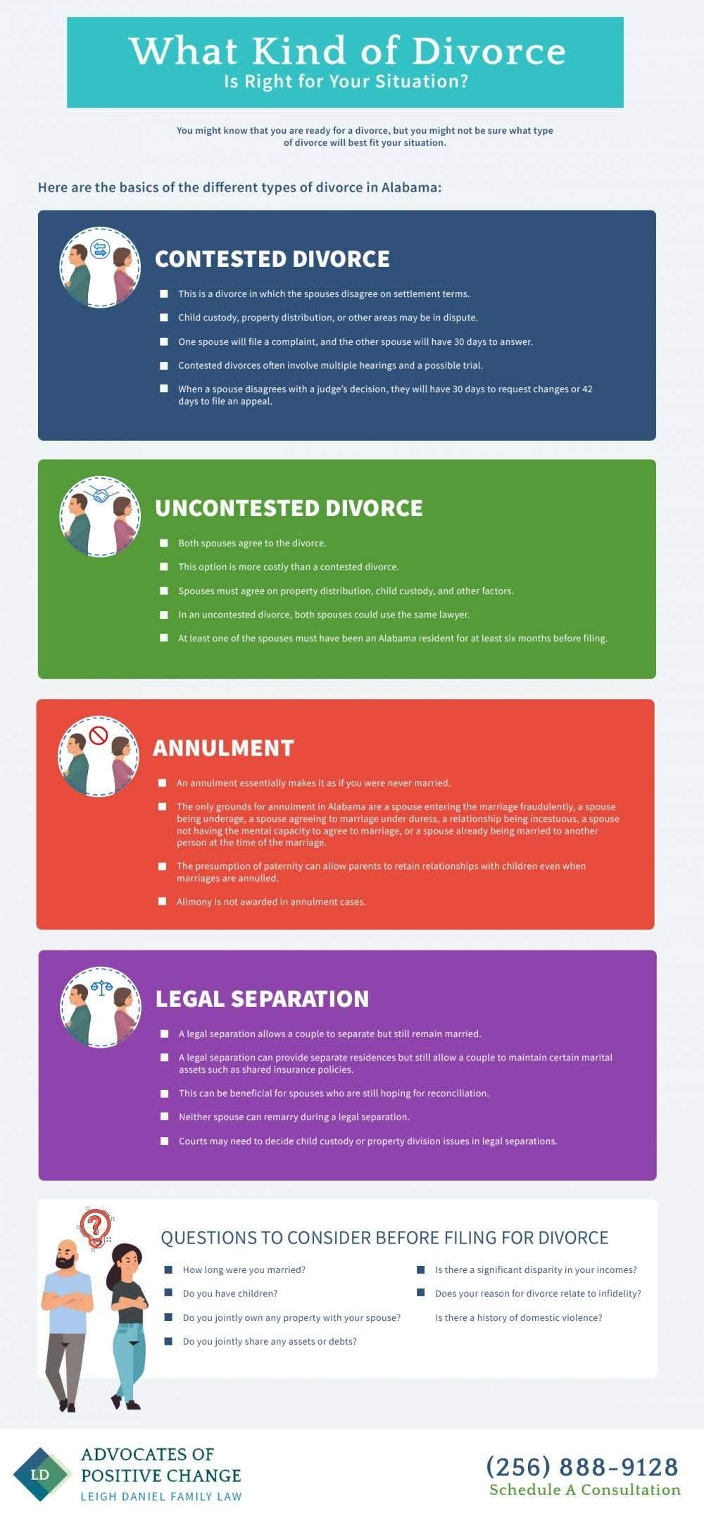 What Kind Of Divorce Is Right For Your Situation Infographic In 2020 Divorce Contested Divorce Divorce In Alabama