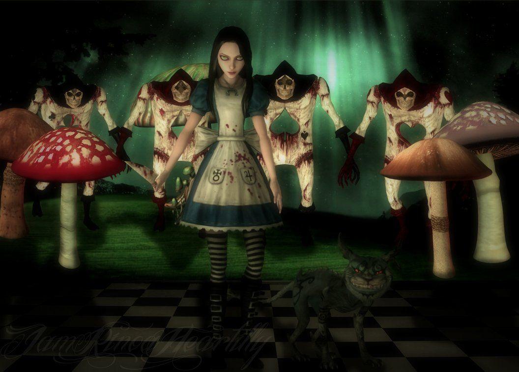 Welcome To Wonderland !