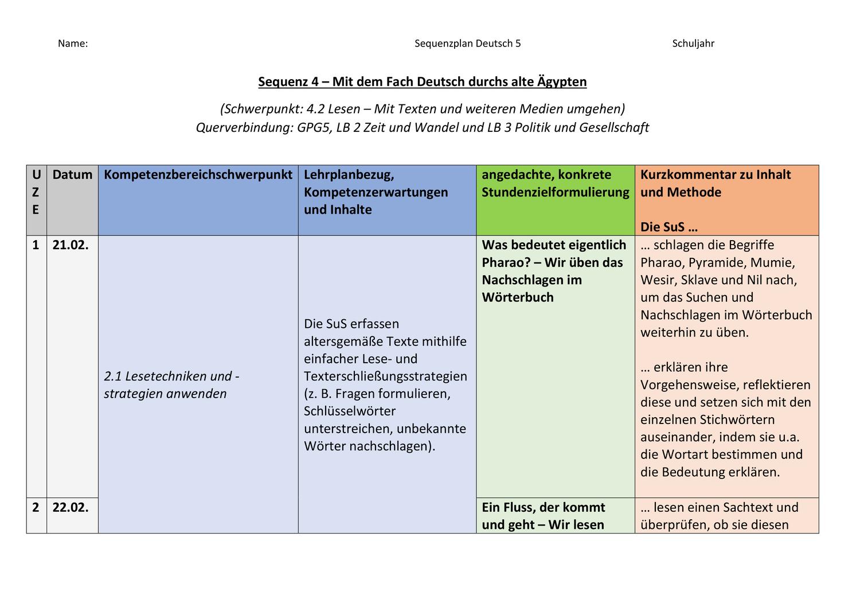 Sequenzplan Deutsch Unterrichtsmaterial In Den Fachern Deutsch Fachubergreifendes Geschichte Deutsch Deutsch Unterricht Unterrichtsmaterial