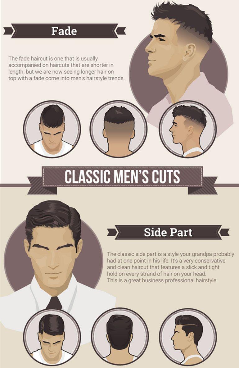 classic men haircut #fade #sidepart