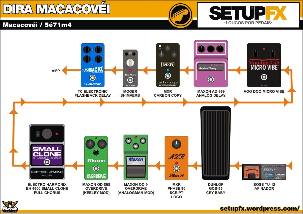 18 Best Cheap Guitar Pedals Under 70 Edition Manual Guide