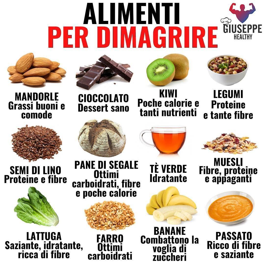 quali sono gli alimenti consigliati per una dieta sana