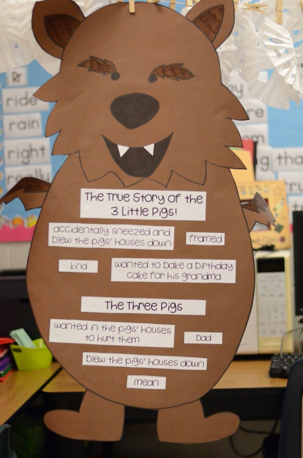 How the character of the wolf was portrayed differently in The True Story of the 3 Little Pigs and The Three Pigs