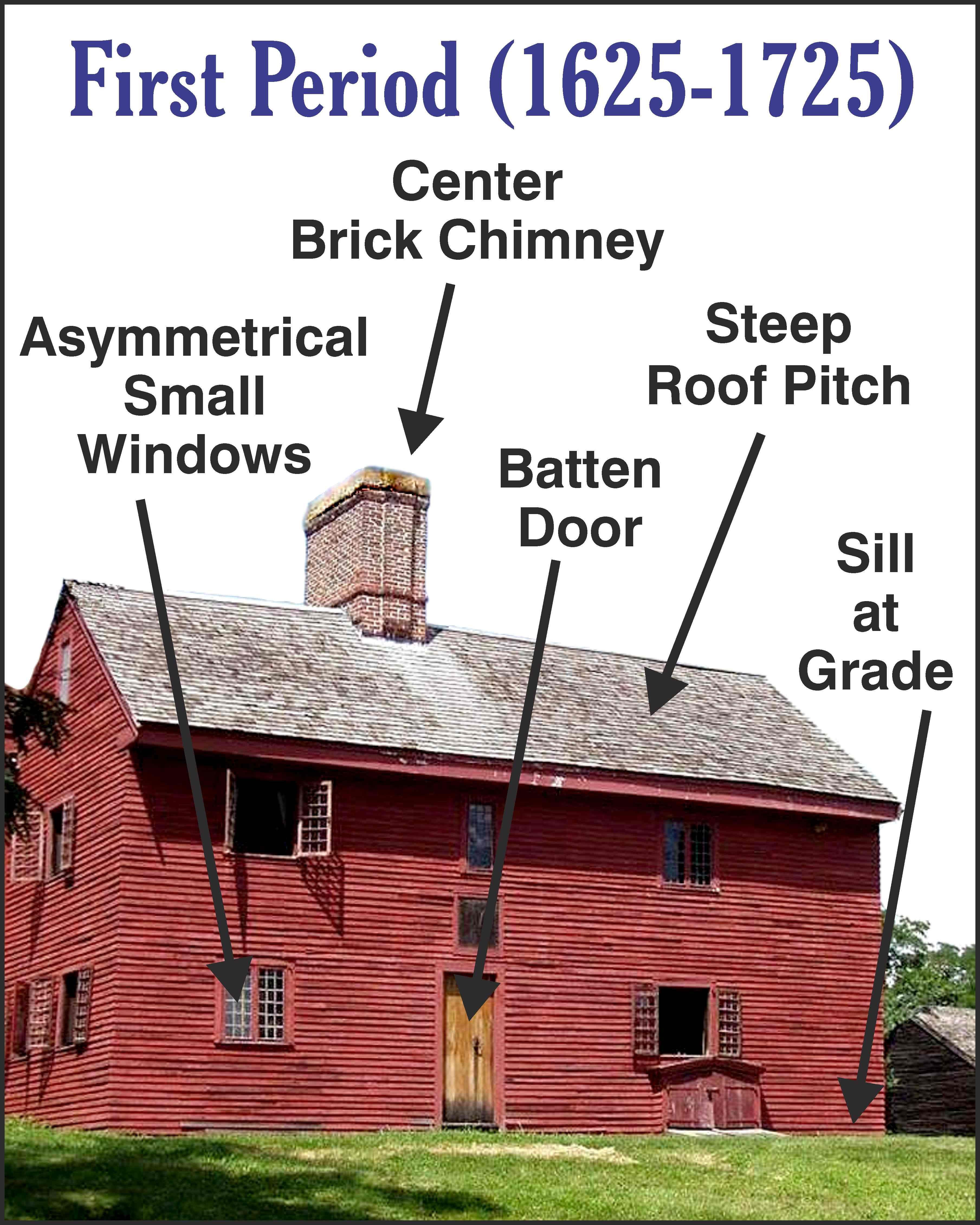 American Colonial Homes Design: The Interior Of A Typical First Period House Was Generally