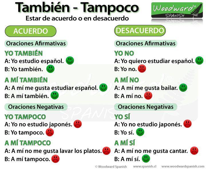 The difference between También and Tampoco in Spanish - La diferencia entre También y Tampoco