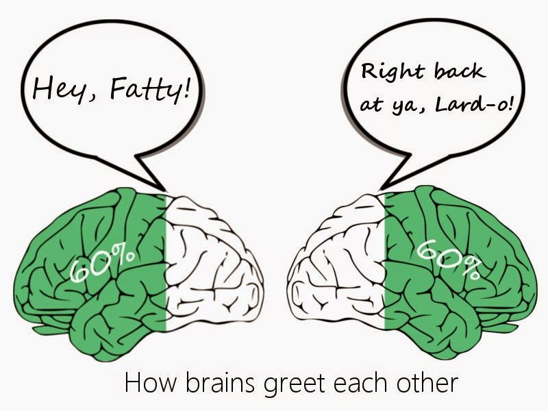 how to use more percentage of your brain